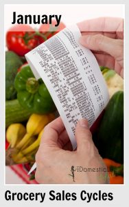 January Grocery Sales Cycles